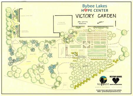 Bybee Lakes Hope Center Victory Garden schematic map